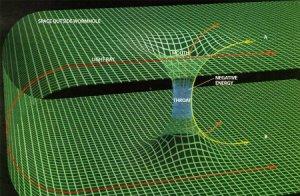 Effetto Casimir e wormhole
